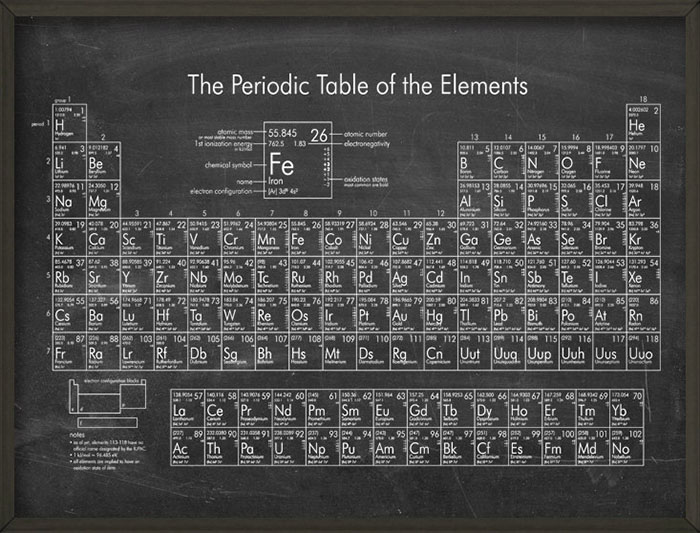 General Chemistry I - Lundell Chemistry